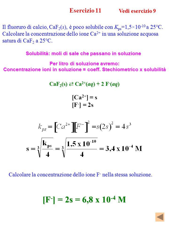 [F-] = 2s = 6,8 x 10-4 M Esercizio 11 [Ca2+] = s [F-] = 2s